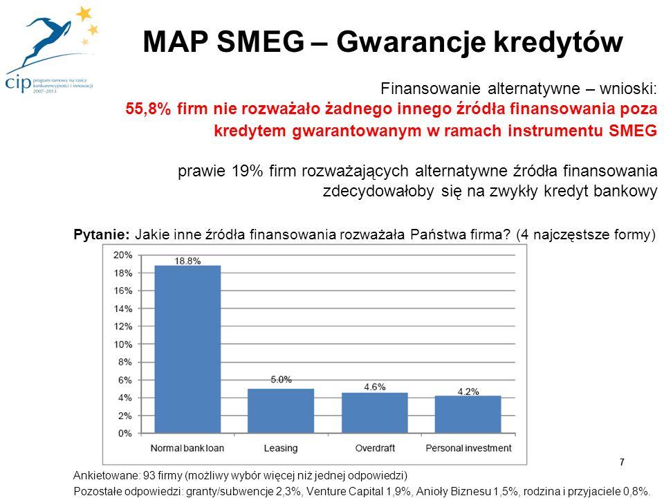 Realizacja projektu – wnioski: bez kredytu gwarantowanego w ramach SMEG 67,2% firm nie zrealizowałoby projektu lub zrealizowałoby go w mniejszym zakresie Pytanie: Czy rozpoczęliby Państwo prowadzenie działalności lub zrealizowali projekt finansowany gwarantowanym w ramach SMEG kredytem bez tego kredytu.