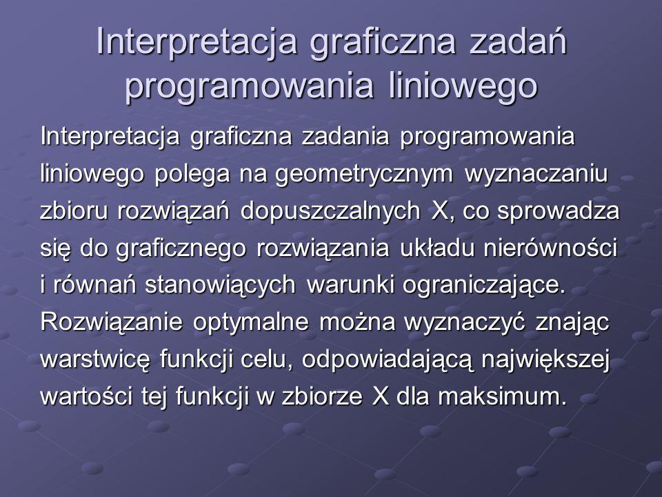 Interpretacja graficzna zadań programowania liniowego Interpretacja graficzna zadania programowania liniowego polega na geometrycznym wyznaczaniu zbio