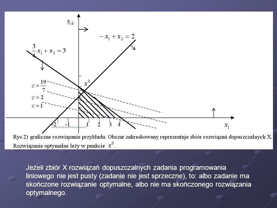 Jeżeli zbiór X rozwiązań dopuszczalnych zadania programowania liniowego nie jest pusty (zadanie nie jest sprzeczne), to: albo zadanie ma skończone roz