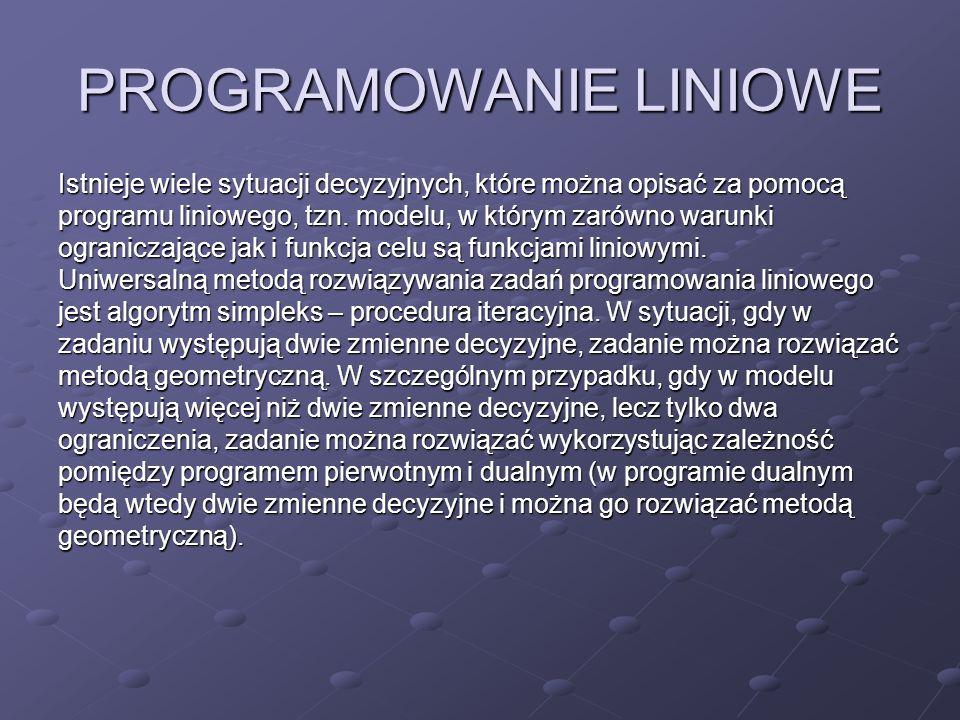 POSTACIE ZADAŃ PROGRAMOWAIA LINIOWEGO Każde zadanie programowania liniowego jest szczególnym przypadkiem zadań programowania matematycznego.