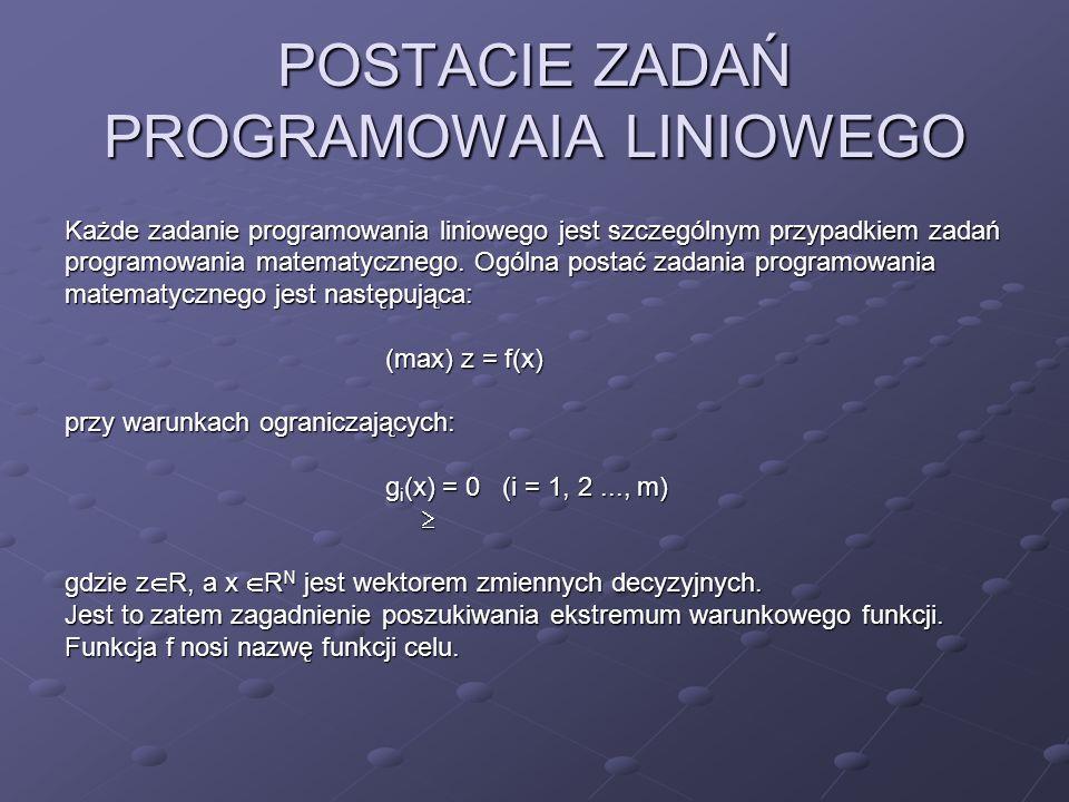 POSTACIE ZADAŃ PROGRAMOWAIA LINIOWEGO Każde zadanie programowania liniowego jest szczególnym przypadkiem zadań programowania matematycznego. Ogólna po