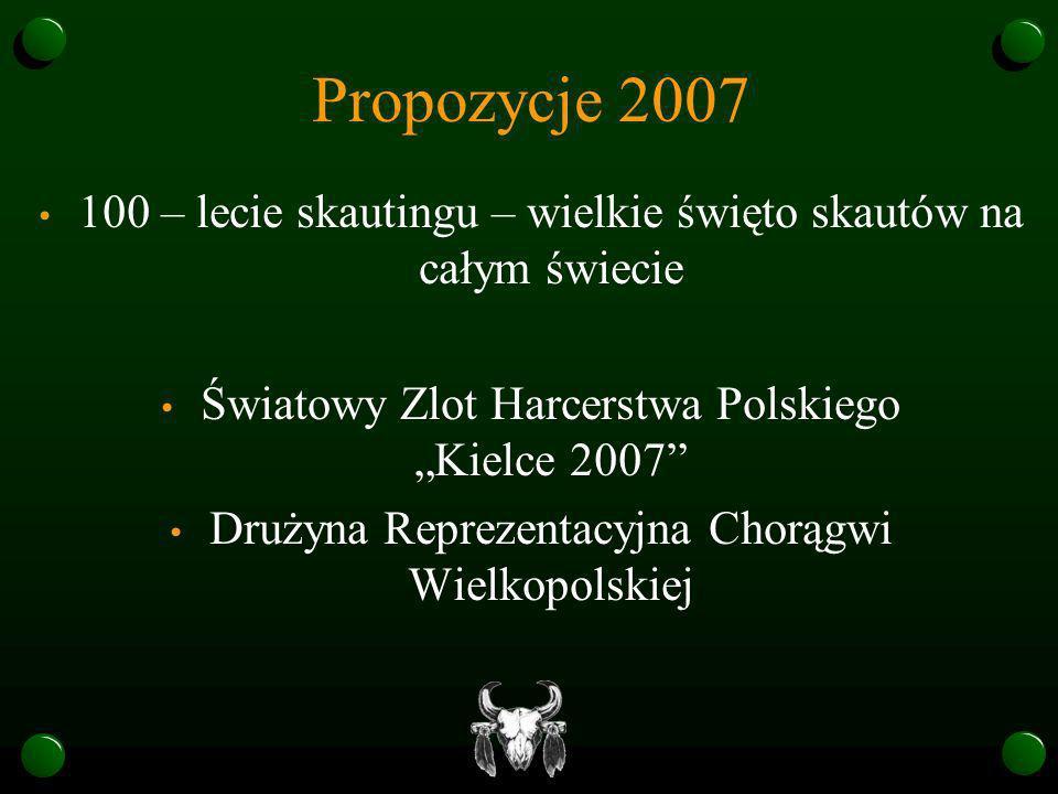 Propozycje 2007 100 – lecie skautingu – wielkie święto skautów na całym świecie Światowy Zlot Harcerstwa Polskiego Kielce 2007 Drużyna Reprezentacyjna