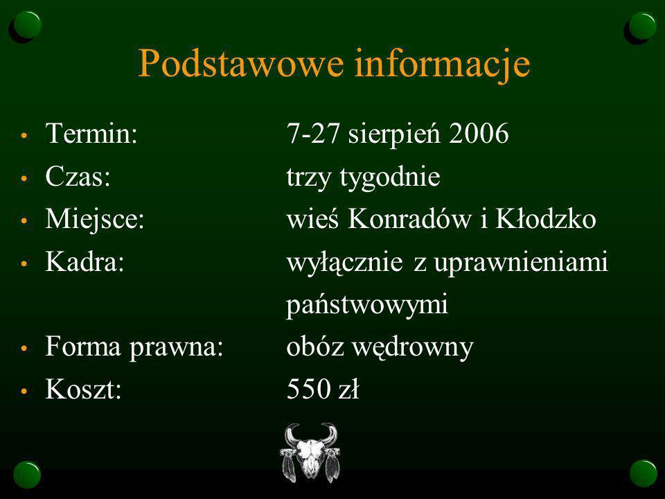 Podstawowe informacje Termin: 7-27 sierpień 2006 Czas: trzy tygodnie Miejsce:wieś Konradów i Kłodzko Kadra:wyłącznie z uprawnieniami państwowymi Forma