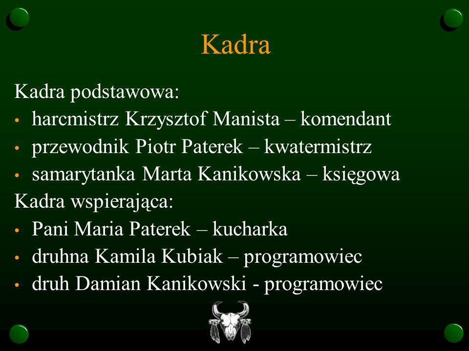Kadra Kadra podstawowa: harcmistrz Krzysztof Manista – komendant przewodnik Piotr Paterek – kwatermistrz samarytanka Marta Kanikowska – księgowa Kadra