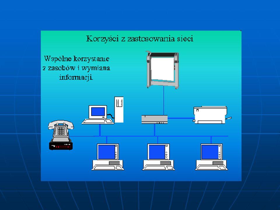 Podstawowe elementy sieci Karty sieciowe (zwane także kartami interfejsu sieciowego).