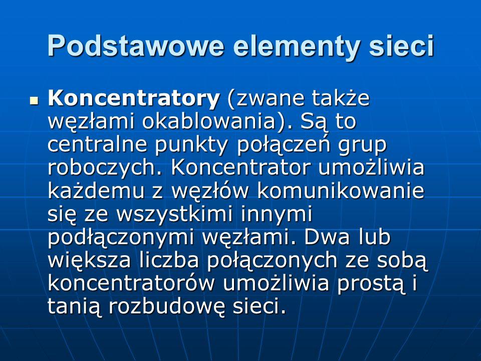 Podstawowe elementy sieci Koncentratory (zwane także węzłami okablowania). Są to centralne punkty połączeń grup roboczych. Koncentrator umożliwia każd