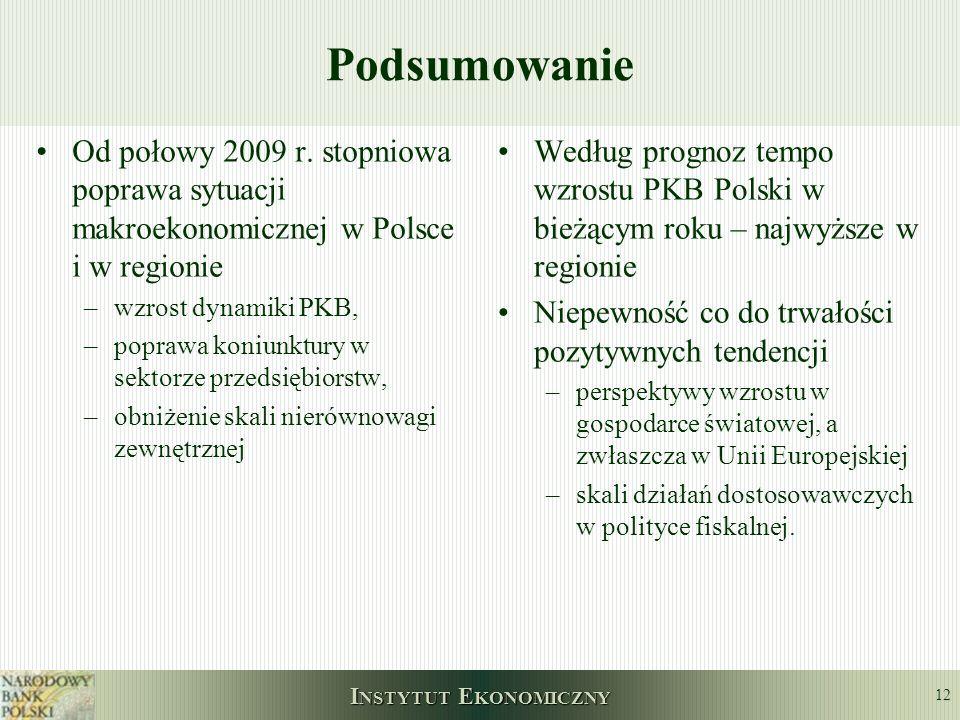 I NSTYTUT E KONOMICZNY 12 Podsumowanie Od połowy 2009 r. stopniowa poprawa sytuacji makroekonomicznej w Polsce i w regionie –wzrost dynamiki PKB, –pop
