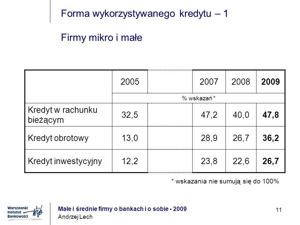 Małe i średnie firmy o bankach i o sobie - 2009 Andrzej Lech 11 Forma wykorzystywanego kredytu – 1 Firmy mikro i małe 2005200720082009 % wskazań * Kredyt w rachunku bieżącym 32,547,240,047,8 Kredyt obrotowy13,028,926,736,2 Kredyt inwestycyjny12,223,822,626,7 * wskazania nie sumują się do 100%
