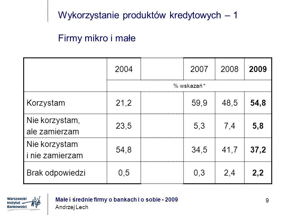 Małe i średnie firmy o bankach i o sobie - 2009 Andrzej Lech 10 Wykorzystanie produktów kredytowych – 2 Firmy średnie 2004200720082009 % wskazań * Korzystam42,064,058,668,3 Nie korzystam, ale zamierzam 18,28,58,42,7 Nie korzystam i nie zamierzam 37,826,030,624,8 Brak odpowiedzi2,01,52,44,2