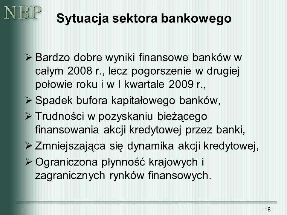 18 Sytuacja sektora bankowego Bardzo dobre wyniki finansowe banków w całym 2008 r., lecz pogorszenie w drugiej połowie roku i w I kwartale 2009 r., Sp