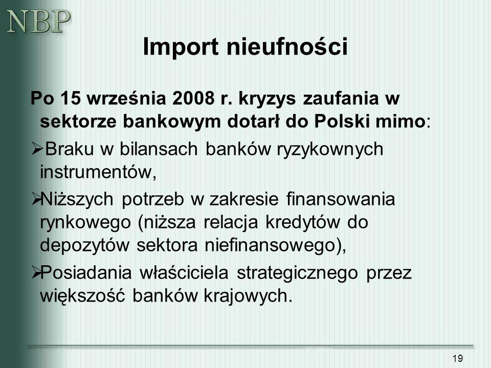 19 Import nieufności Po 15 września 2008 r. kryzys zaufania w sektorze bankowym dotarł do Polski mimo: Braku w bilansach banków ryzykownych instrument