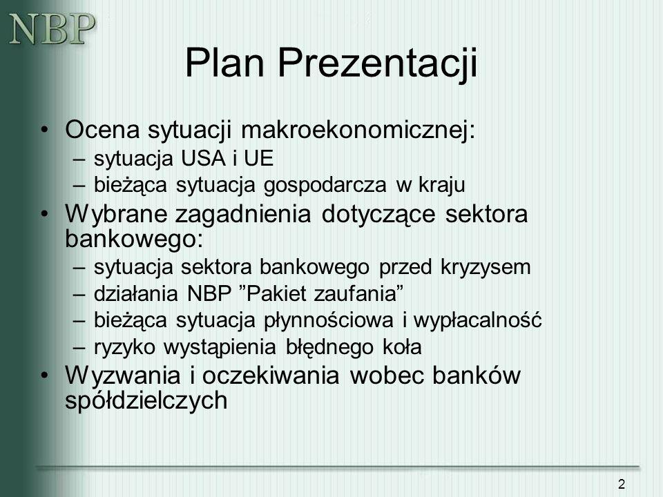 2 Plan Prezentacji Ocena sytuacji makroekonomicznej: –sytuacja USA i UE –bieżąca sytuacja gospodarcza w kraju Wybrane zagadnienia dotyczące sektora ba