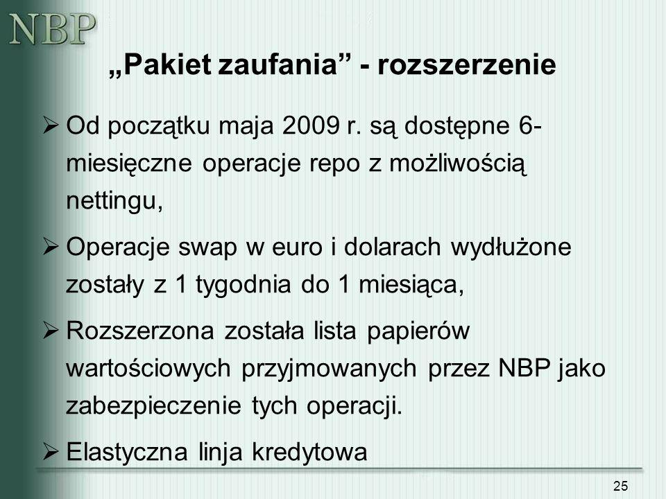 25 Pakiet zaufania - rozszerzenie Od początku maja 2009 r. są dostępne 6- miesięczne operacje repo z możliwością nettingu, Operacje swap w euro i dola
