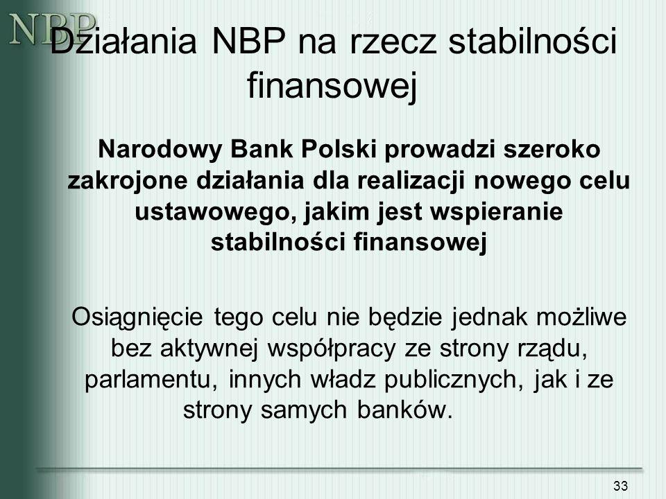 33 Narodowy Bank Polski prowadzi szeroko zakrojone działania dla realizacji nowego celu ustawowego, jakim jest wspieranie stabilności finansowej Osiąg