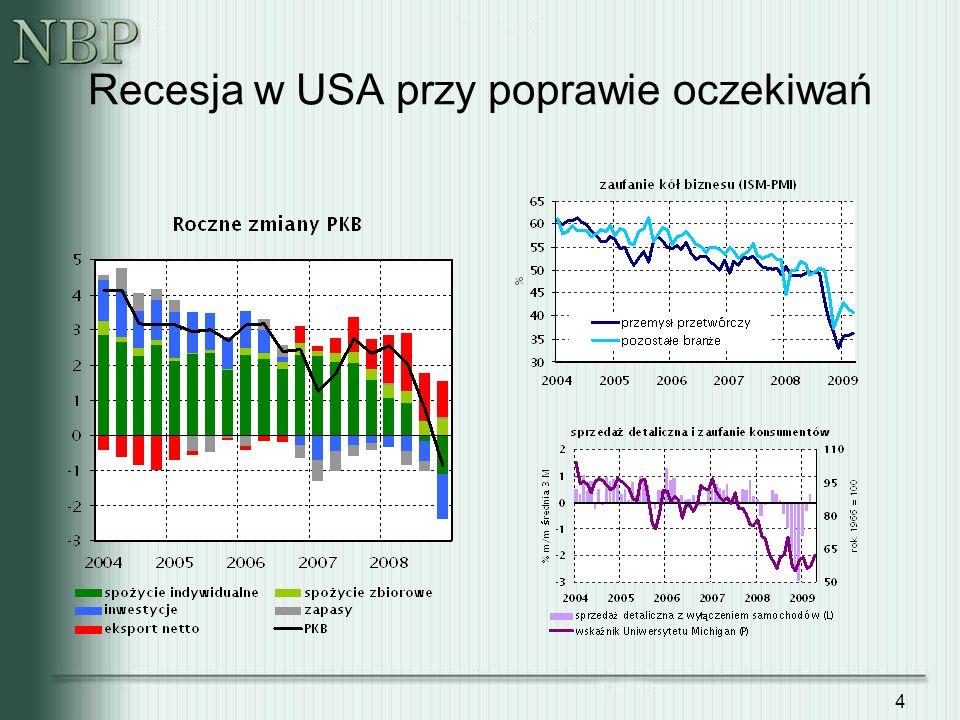 4 Recesja w USA przy poprawie oczekiwań