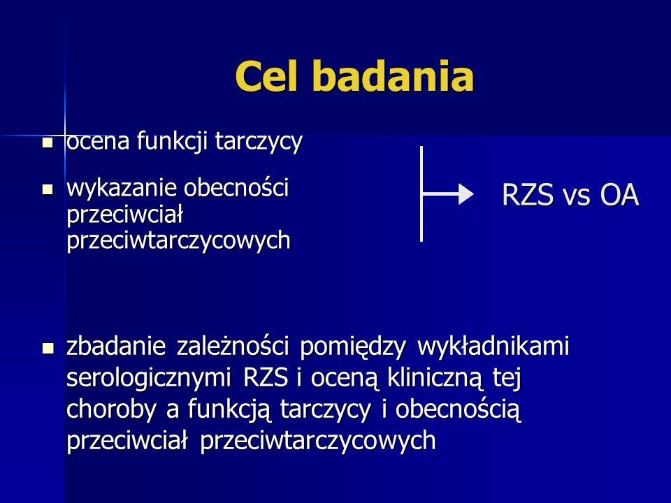 Metoda Metoda Grupa badana: 114 chorych na RZS spełniających Grupa badana: 114 chorych na RZS spełniających kryteria ACR: 89 K, 25 M, średnia wieku 64 lata (21-82) kryteria ACR: 89 K, 25 M, średnia wieku 64 lata (21-82) Grupa kontrolna: 64 osoby z OA Grupa kontrolna: 64 osoby z OA Czas trwania RZS wynosił 10,3 lata +/-10 lat Czas trwania RZS wynosił 10,3 lata +/-10 lat Ocena: Stopień destrukcji stawów (wg kryteriów Ocena: Stopień destrukcji stawów (wg kryteriów Steinbrockera) Steinbrockera) Ocena : stopień zaawansowania klinicznego Ocena : stopień zaawansowania klinicznego Ocena: obecność antyTPO i antyTg, TSH, fT4, fT3 Ocena: obecność antyTPO i antyTg, TSH, fT4, fT3 Obecność wola Obecność wola W grupie RZS oceniano także RF, aCCP, ANA W grupie RZS oceniano także RF, aCCP, ANA