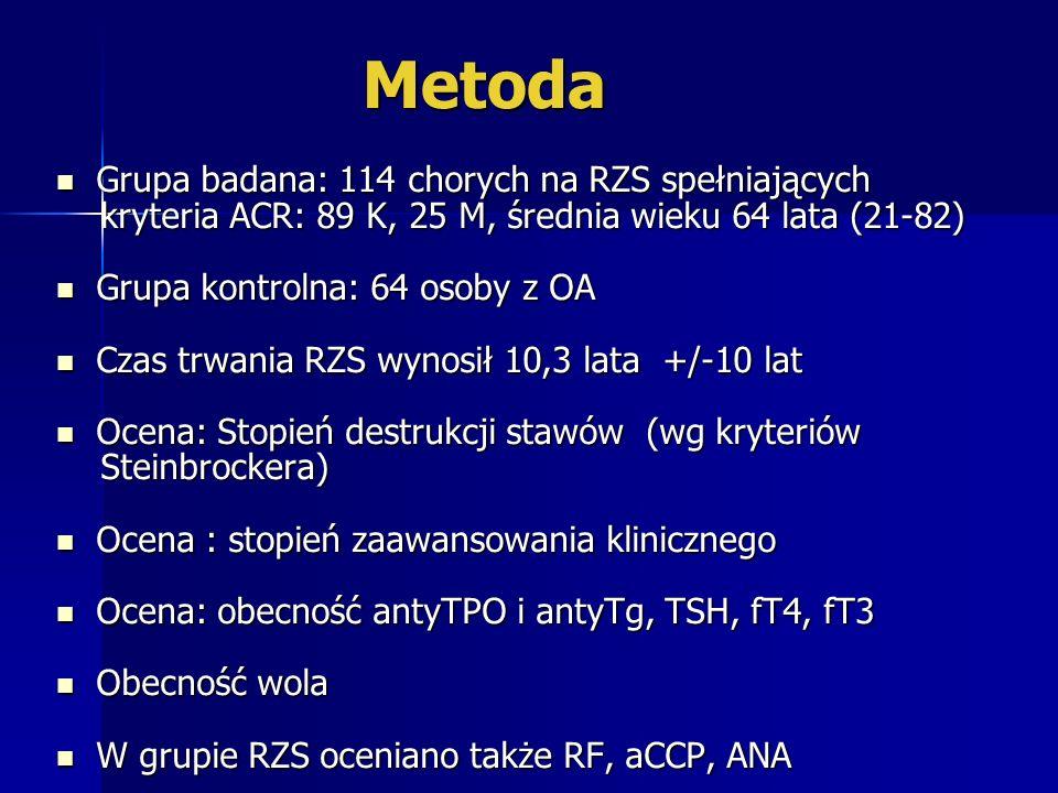 Wyniki (1) Wyniki (1)RZSOA RZS vs OA P OR (95% CI) antyTPO 22 (19%) 22 (19%) 10 (15%) 10 (15%)0,68 1,29 (0,58-2,89) antyTg 55 (48%) 55 (48%) 11 (17%) 11 (17%) <0,001 <0,001 4,49 (2,15-9,37) TSH TSH 7 (6%) 7 (6%) 6 subkliniczna 6 subkliniczna00,159* 4,81 (0,76-30,2) TSH TSH 27 (23%) 27 (23%) 23 subkliniczna 12 (18%) 12 (18%) 11 subkliniczna 0,571 1,34 (0,63-2,85) * Modyfikacja Haldanea