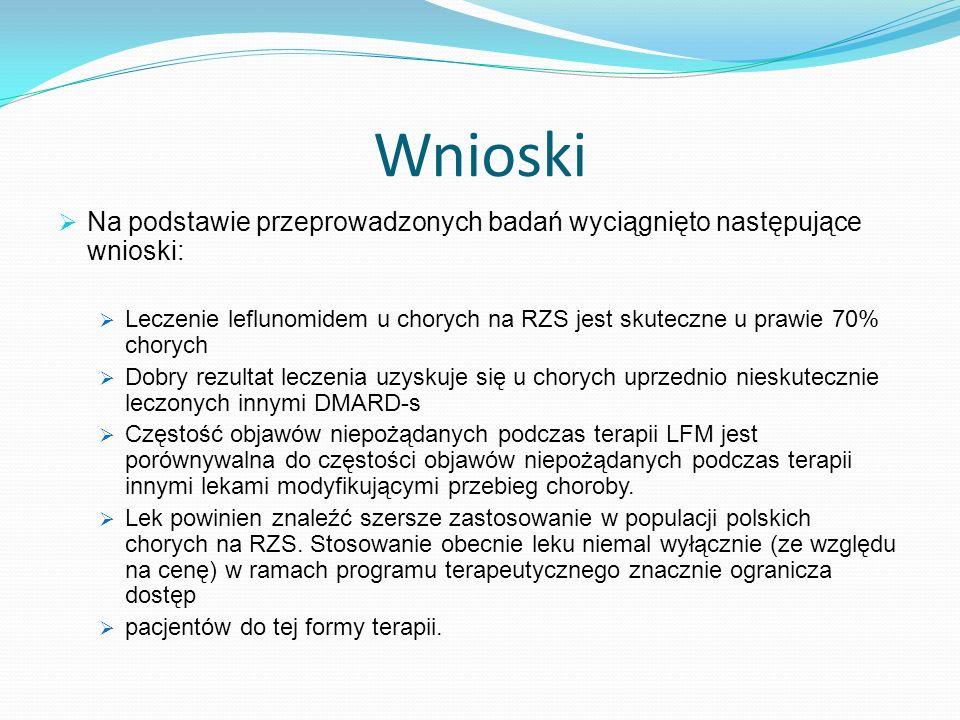 Wnioski Na podstawie przeprowadzonych badań wyciągnięto następujące wnioski: Leczenie leflunomidem u chorych na RZS jest skuteczne u prawie 70% choryc