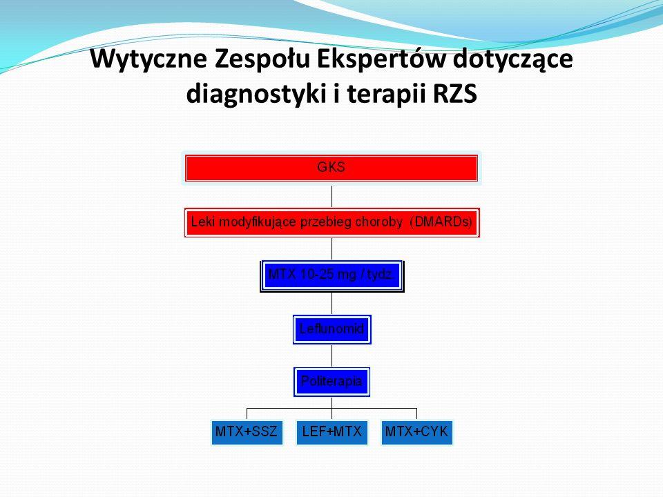 Wytyczne Zespołu Ekspertów dotyczące diagnostyki i terapii RZS