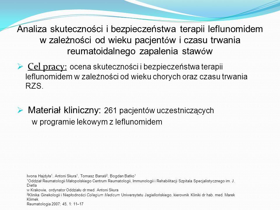 Pacjenci z RZS leczeni ARAVĄ Aktywność choroby w momencie rozpoczynania terapii Aravą: –78% pacjentów z wysoką aktywnością choroby DAS 28 > 5,1 –22% pacjentów ze średnią aktywnością choroby 3,2 < DAS 28 < 5,1 Średnia wartość DAS 28 wynosiła 6,07 (pacjenci z wysoką aktywnością RZS)