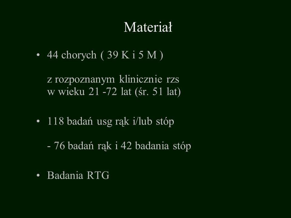 Materiał 44 chorych ( 39 K i 5 M ) z rozpoznanym klinicznie rzs w wieku 21 -72 lat (śr. 51 lat) 118 badań usg rąk i/lub stóp - 76 badań rąk i 42 badan