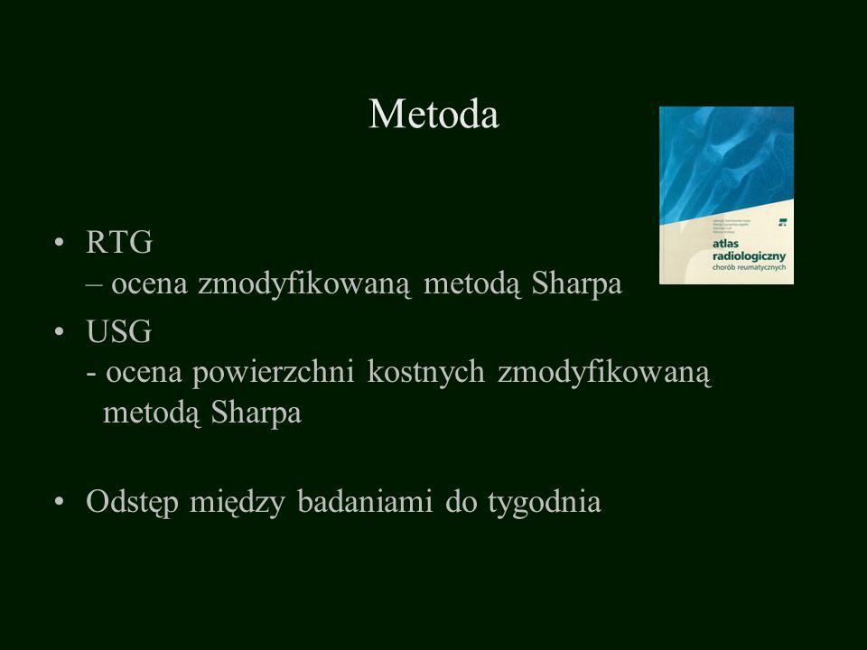 Metoda RTG – ocena zmodyfikowaną metodą Sharpa USG - ocena powierzchni kostnych zmodyfikowaną metodą Sharpa Odstęp między badaniami do tygodnia