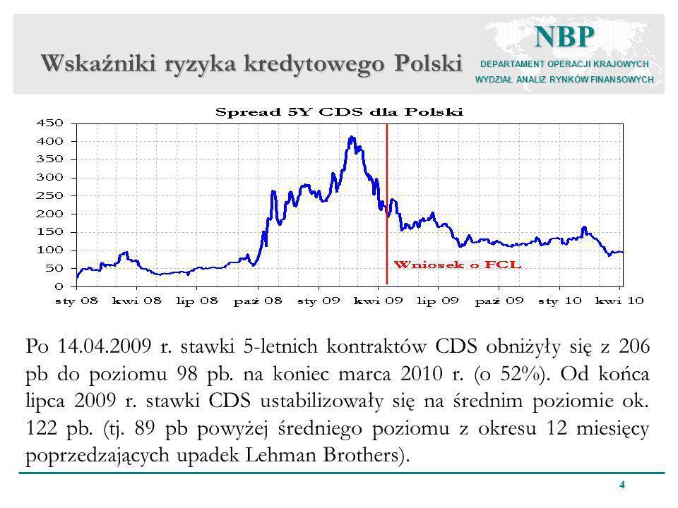 NBP DEPARTAMENT OPERACJI KRAJOWYCH WYDZIAŁ ANALIZ RYNKÓW FINANSOWYCH 4 Wskaźniki ryzyka kredytowego Polski Po 14.04.2009 r. stawki 5-letnich kontraktó