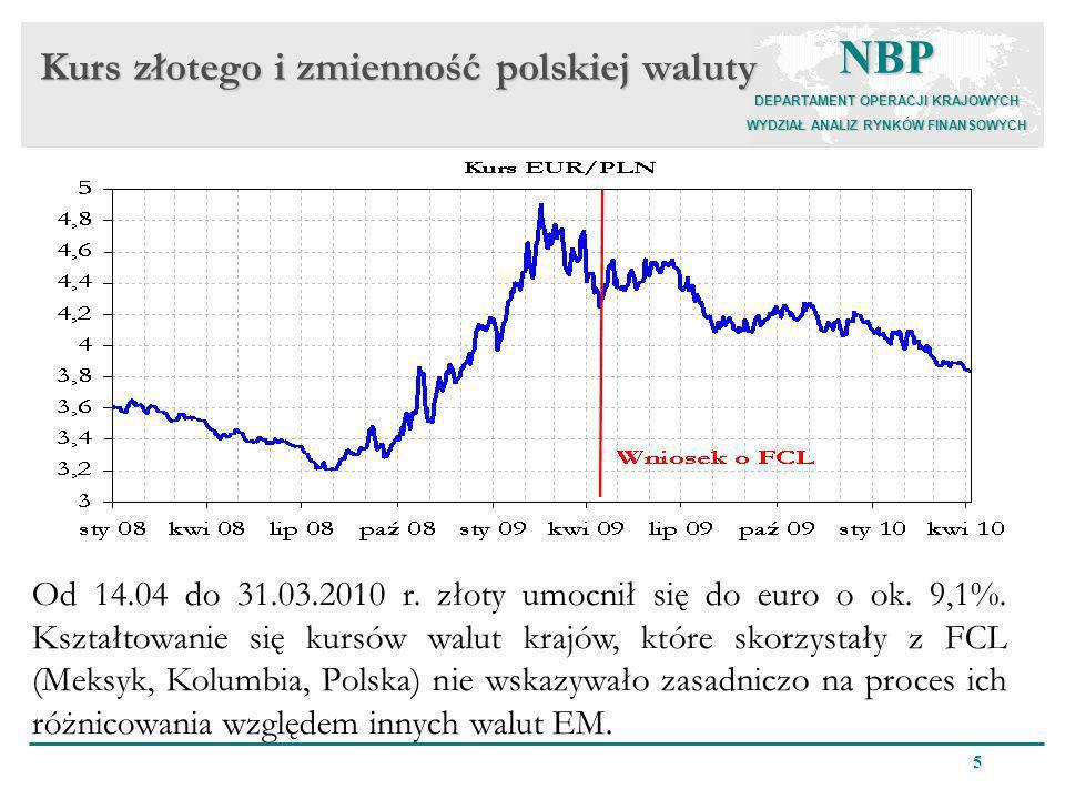 NBP DEPARTAMENT OPERACJI KRAJOWYCH WYDZIAŁ ANALIZ RYNKÓW FINANSOWYCH 5 Kurs złotego i zmienność polskiej waluty Od 14.04 do 31.03.2010 r. złoty umocni