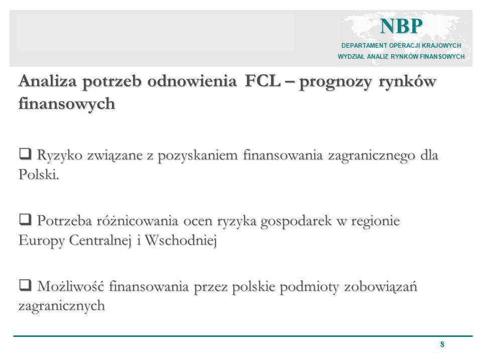 NBP DEPARTAMENT OPERACJI KRAJOWYCH WYDZIAŁ ANALIZ RYNKÓW FINANSOWYCH 8 Analiza potrzeb odnowienia FCL – prognozy rynków finansowych Ryzyko związane z