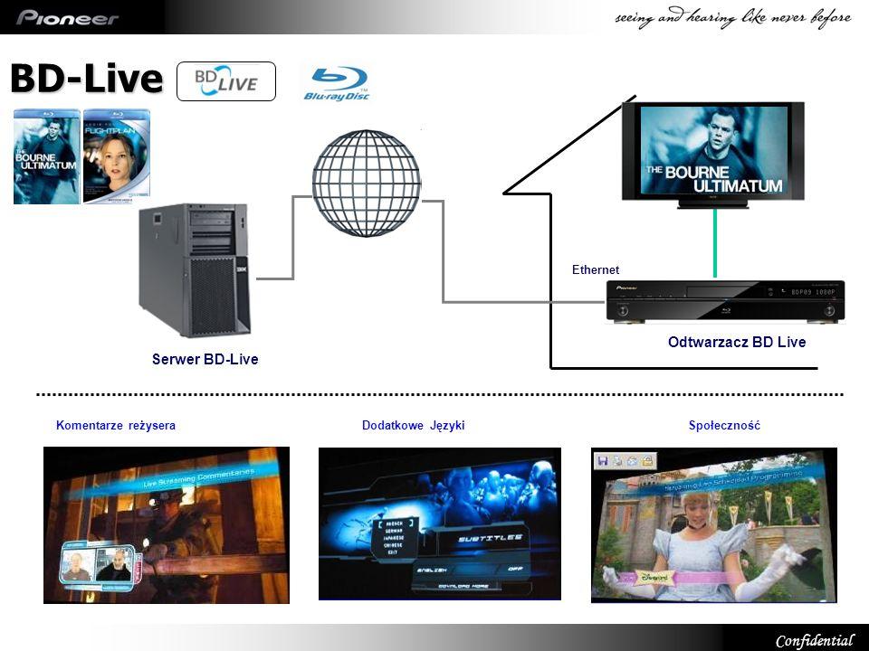 Confidential Odtwarzacz BD Live Ethernet Serwer BD-Live SpołecznośćDodatkowe JęzykiKomentarze reżysera BD-Live