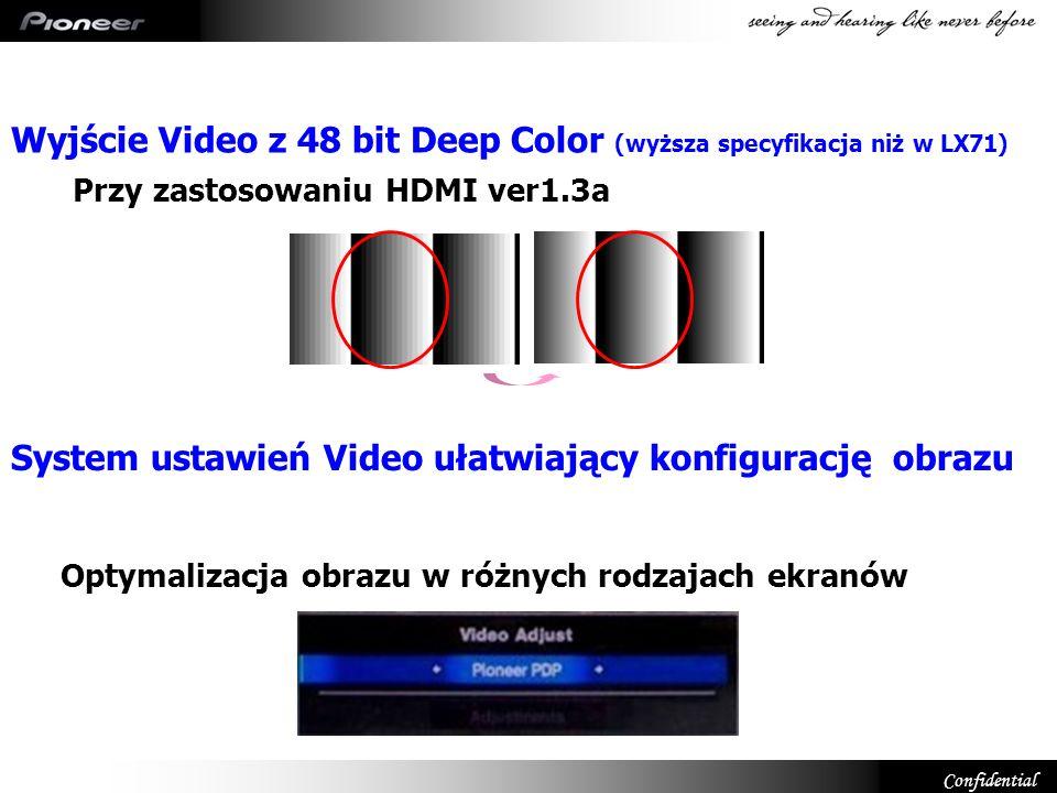 Confidential Wyjście Video z 48 bit Deep Color (wyższa specyfikacja niż w LX71) Przy zastosowaniu HDMI ver1.3a Optymalizacja obrazu w różnych rodzajac