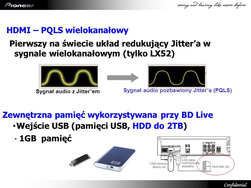 Confidential HDMI – PQLS wielokanałowy Pierwszy na świecie układ redukujący Jittera w sygnale wielokanałowym (tylko LX52) Zewnętrzna pamięć wykorzysty