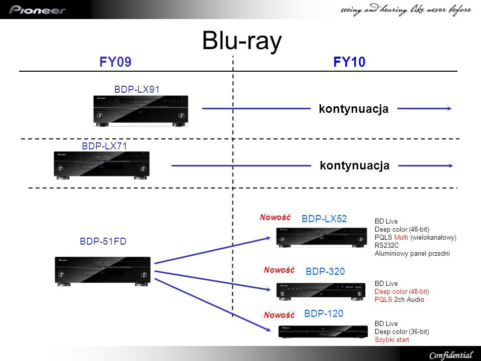 Confidential Blu-ray FY09FY10 BDP-LX91 BDP-LX71 BDP-LX52 BDP-320 BDP-51FD kontynuacja BD Live Deep color (48-bit) PQLS Multi (wielokanałowy) RS232C Al
