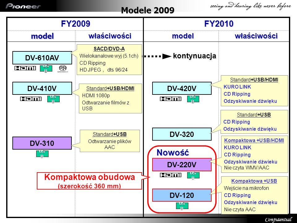 Confidential FY2010FY2009 modelwłaściwości DV-610AV SACD/DVD-A Wielokanałowe wyj (5.1ch) CD Ripping HD JPEG dts 96/24 modelwłaściwości DV-410V Standar