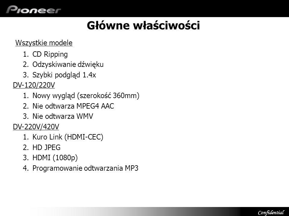 Confidential Główne właściwości Wszystkie modele 1.CD Ripping 2.Odzyskiwanie dźwięku 3.Szybki podgląd 1.4x DV-120/220V 1.Nowy wygląd (szerokość 360mm)
