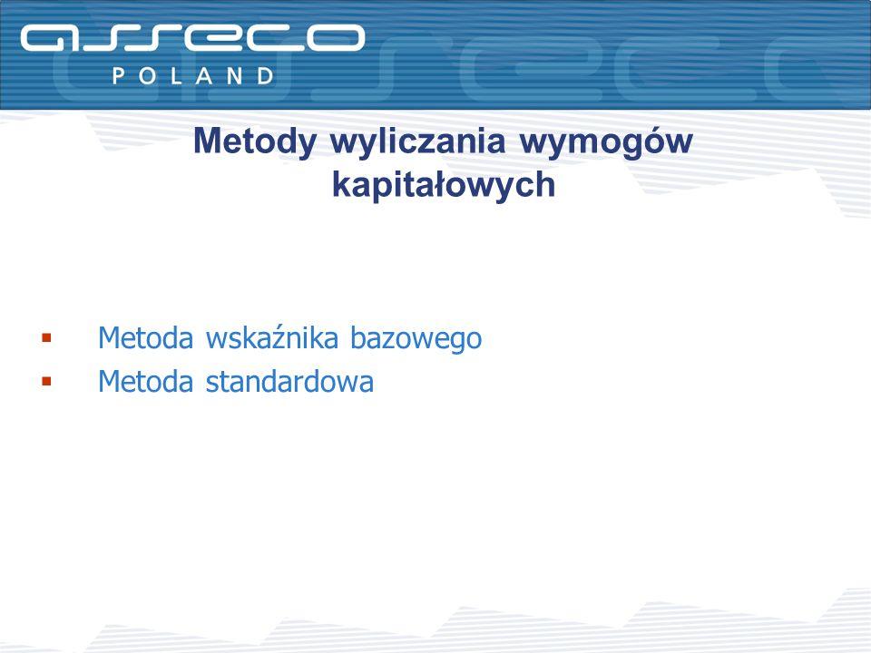 Metoda wskaźnika bazowego Metoda standardowa Metody wyliczania wymogów kapitałowych