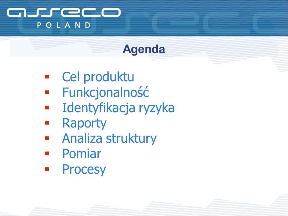 Agenda Cel produktu Funkcjonalność Identyfikacja ryzyka Raporty Analiza struktury Pomiar Procesy