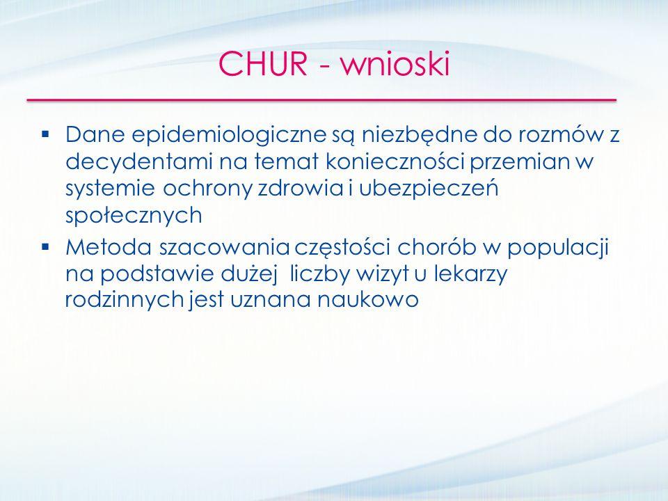 CHUR - wnioski Dane epidemiologiczne są niezbędne do rozmów z decydentami na temat konieczności przemian w systemie ochrony zdrowia i ubezpieczeń społ