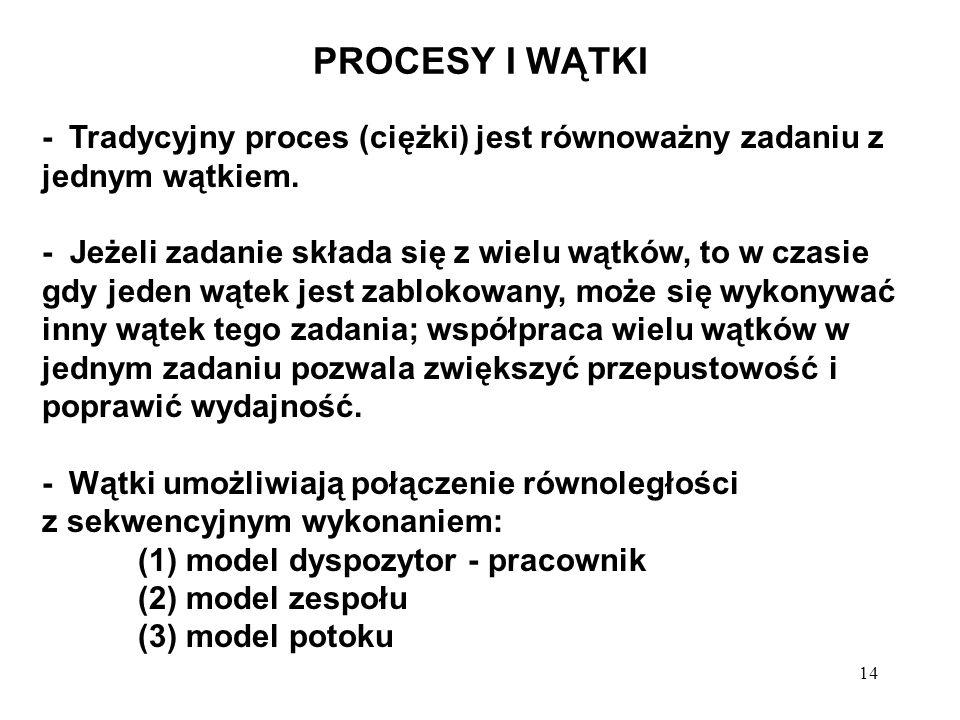 14 PROCESY I WĄTKI - Tradycyjny proces (ciężki) jest równoważny zadaniu z jednym wątkiem. - Jeżeli zadanie składa się z wielu wątków, to w czasie gdy