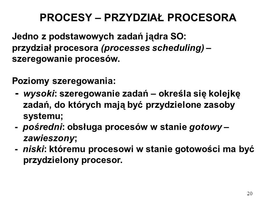 20 PROCESY – PRZYDZIAŁ PROCESORA Jedno z podstawowych zadań jądra SO: przydział procesora (processes scheduling) – szeregowanie procesów. Poziomy szer