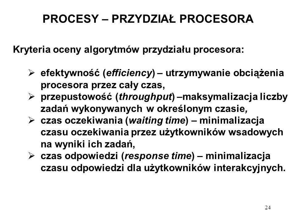 24 PROCESY – PRZYDZIAŁ PROCESORA Kryteria oceny algorytmów przydziału procesora: efektywność (efficiency) – utrzymywanie obciążenia procesora przez ca