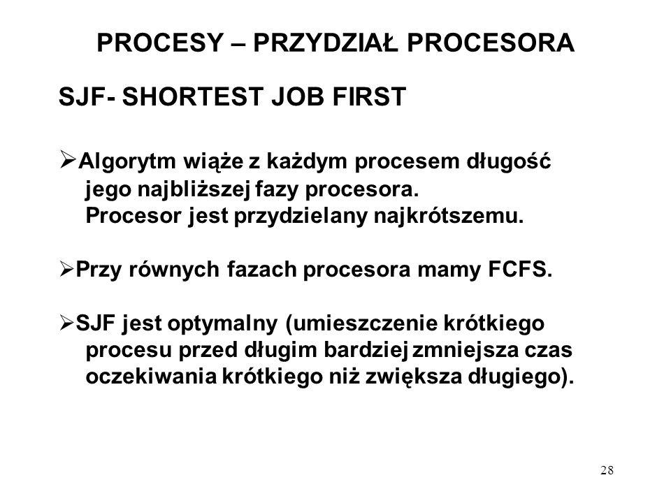 28 PROCESY – PRZYDZIAŁ PROCESORA SJF- SHORTEST JOB FIRST Algorytm wiąże z każdym procesem długość jego najbliższej fazy procesora. Procesor jest przyd