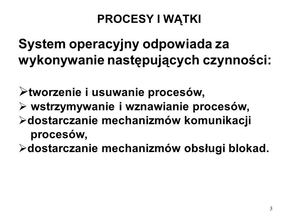 3 PROCESY I WĄTKI System operacyjny odpowiada za wykonywanie następujących czynności: tworzenie i usuwanie procesów, wstrzymywanie i wznawianie proces