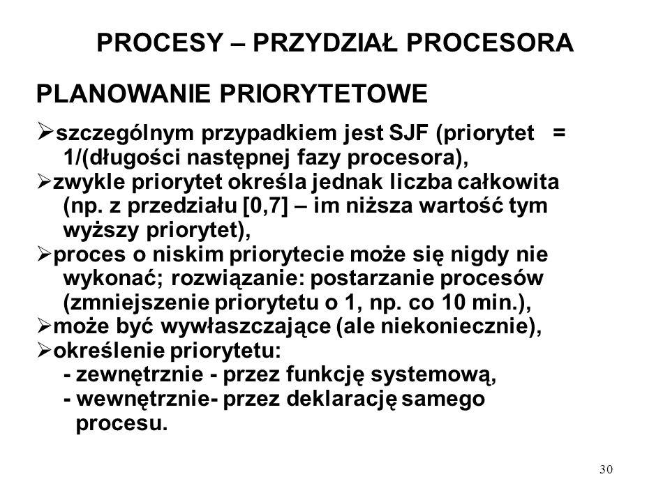 30 PROCESY – PRZYDZIAŁ PROCESORA PLANOWANIE PRIORYTETOWE szczególnym przypadkiem jest SJF (priorytet = 1/(długości następnej fazy procesora), zwykle p