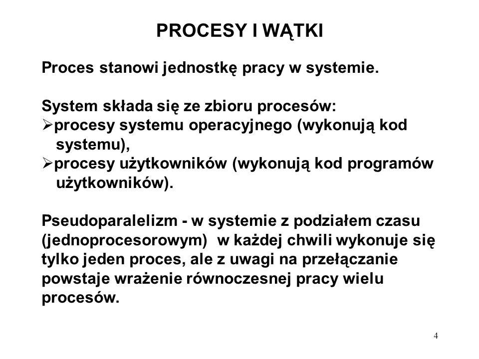 5 PROCESY I WĄTKI Blok kontrolny procesu, reprezentujący proces w systemie: stan procesu, numer procesu (identyfikator), licznik rozkazów, stosu, rejestry, informacje o pamięci zajętej przez proces, wykaz otwartych plików, informacja o planowaniu przydziału procesora, informacja o wykorzystanych zasobach (rozliczanie).