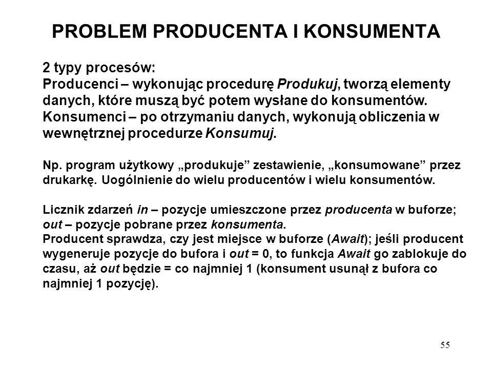 55 PROBLEM PRODUCENTA I KONSUMENTA 2 typy procesów: Producenci – wykonując procedurę Produkuj, tworzą elementy danych, które muszą być potem wysłane d