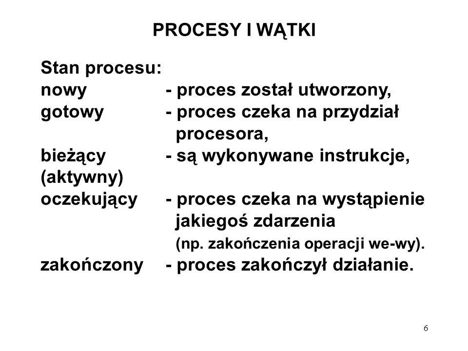 6 PROCESY I WĄTKI Stan procesu: nowy- proces został utworzony, gotowy - proces czeka na przydział procesora, bieżący - są wykonywane instrukcje, (akty