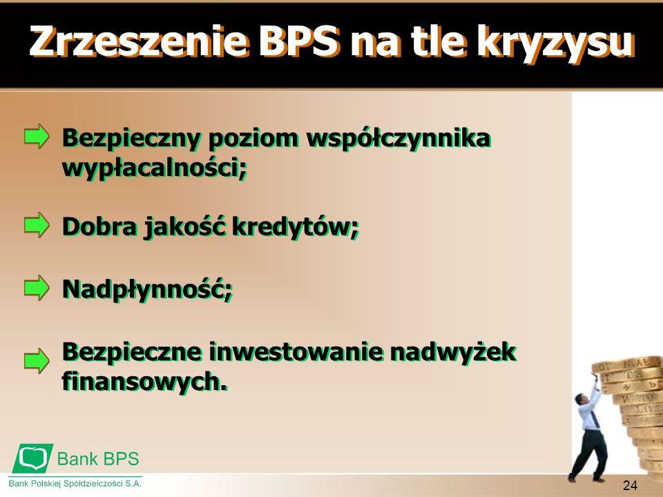 24 Zrzeszenie BPS na tle kryzysu Bezpieczny poziom współczynnika wypłacalności; Dobra jakość kredytów; Nadpłynność; Bezpieczne inwestowanie nadwyżek f