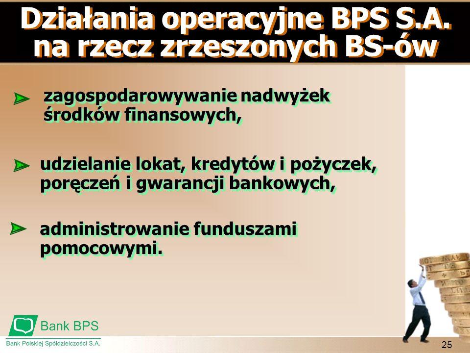 25 Działania operacyjne BPS S.A. na rzecz zrzeszonych BS-ów zagospodarowywanie nadwyżek środków finansowych, udzielanie lokat, kredytów i pożyczek, po
