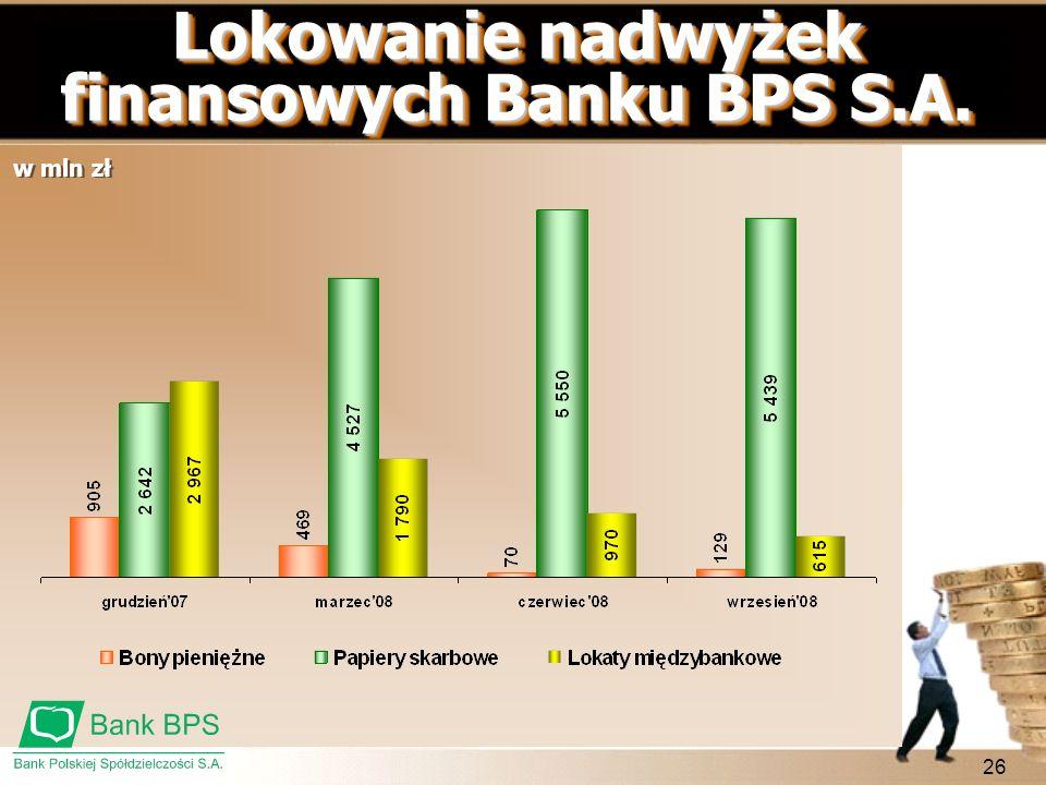 26 Lokowanie nadwyżek finansowych Banku BPS S.A. w mln zł